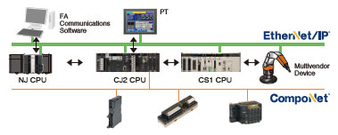 CS1W-EIP21 Features 3