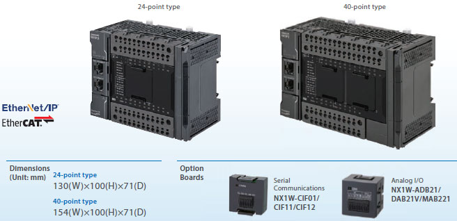 NX1P2 Features 12