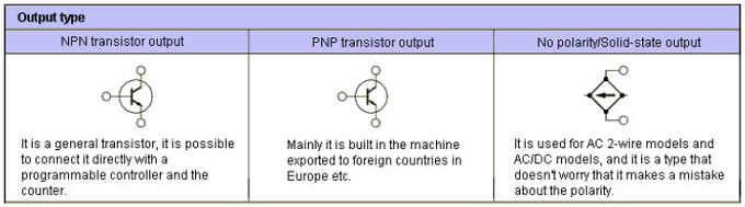 Difference Of Npn And Pnp Transistor Output Faq Australia Omron Ia
