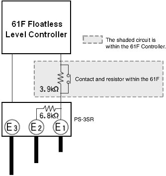 level controller  two