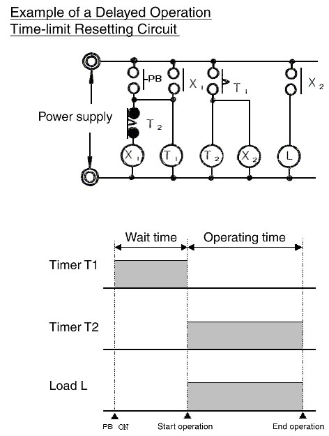 Timer: Delayed Operation Time-limit Resetting Circuit | FAQ